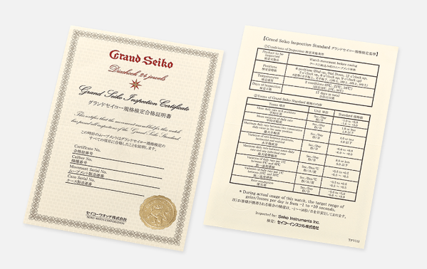 certificate SBGWs